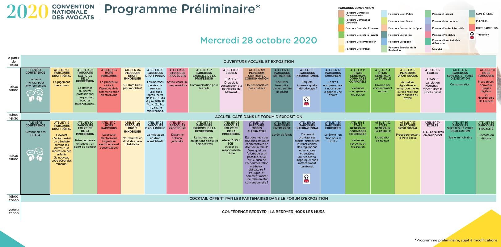 CNDA 2020 - Programme du 28 Octobre